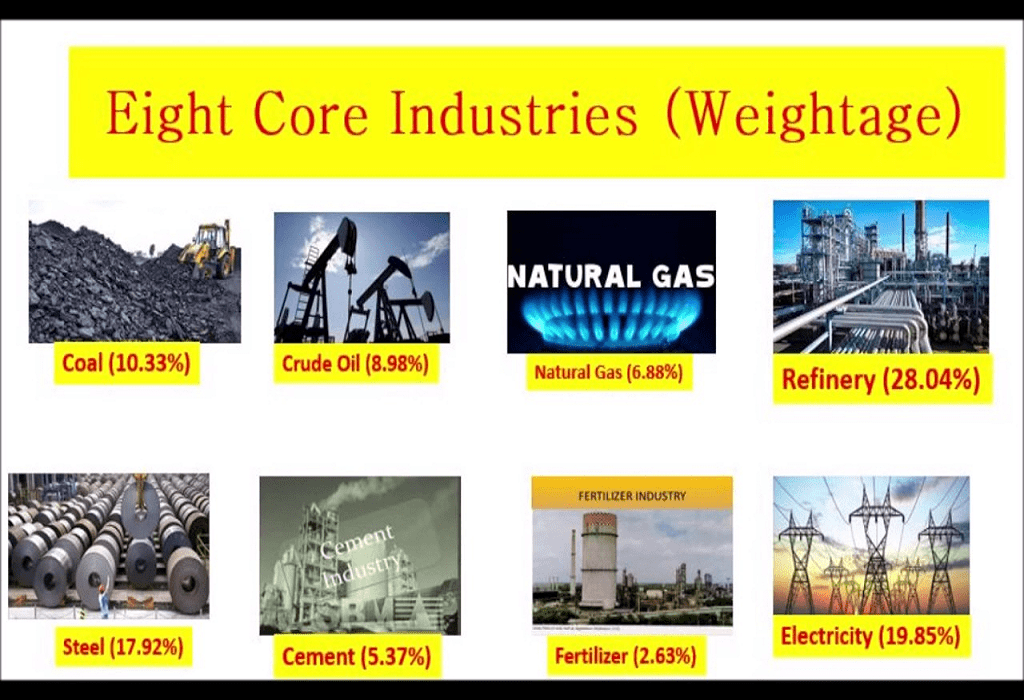 Eight core industries