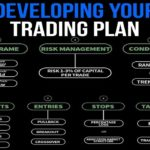 Why Trading Discipline is the Key to Consistent Profitability?